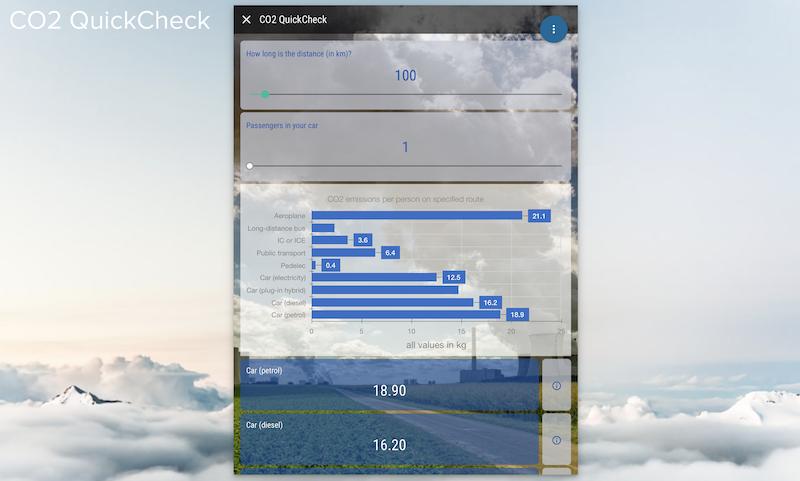 CO2 QuickCheck Calculator