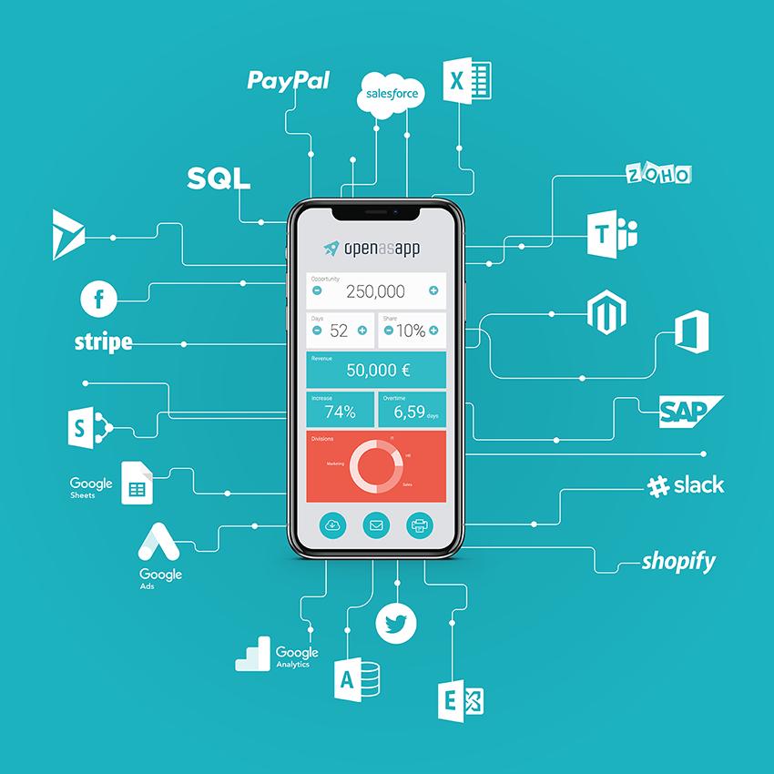 Serie A-Finanzierung: No-Code-Plattform Open as App erhält 5,2 Millionen €