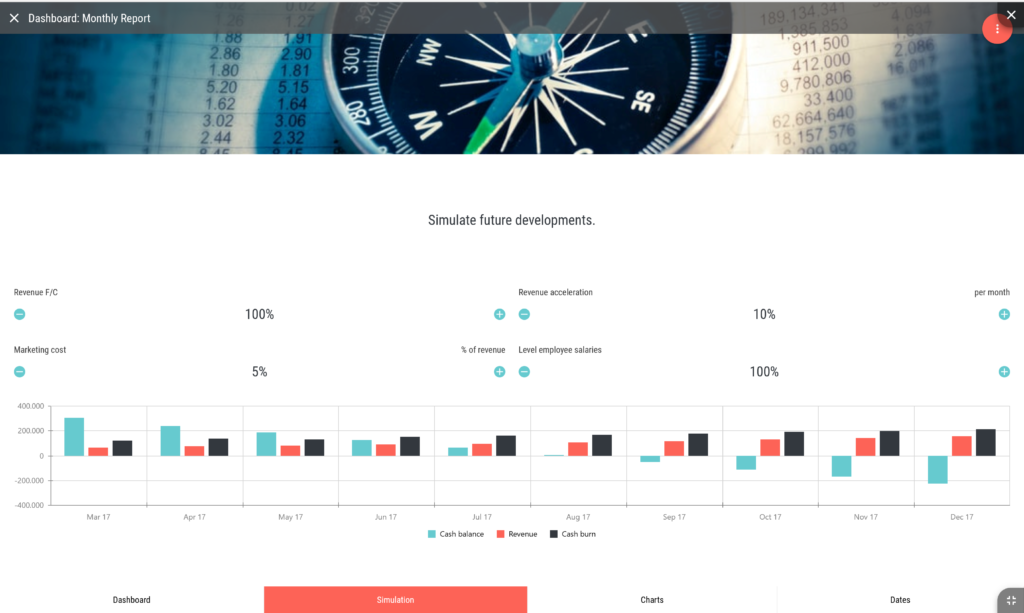 No-Code Dashboard Monthly Report