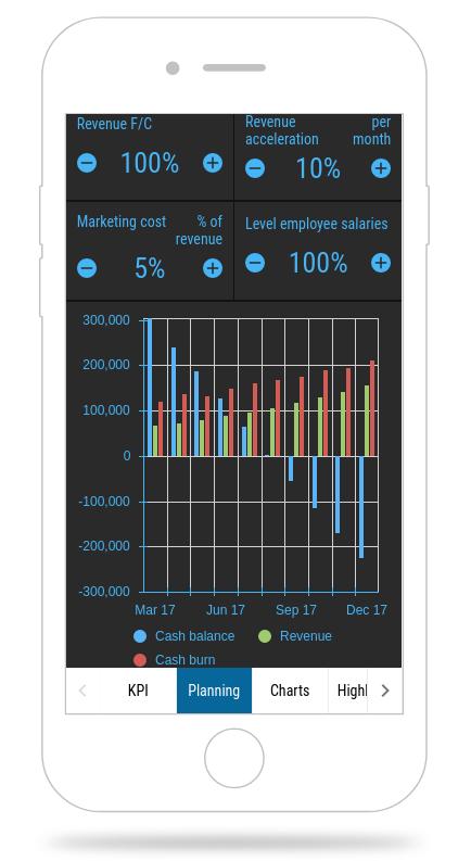 startup reporting app graph