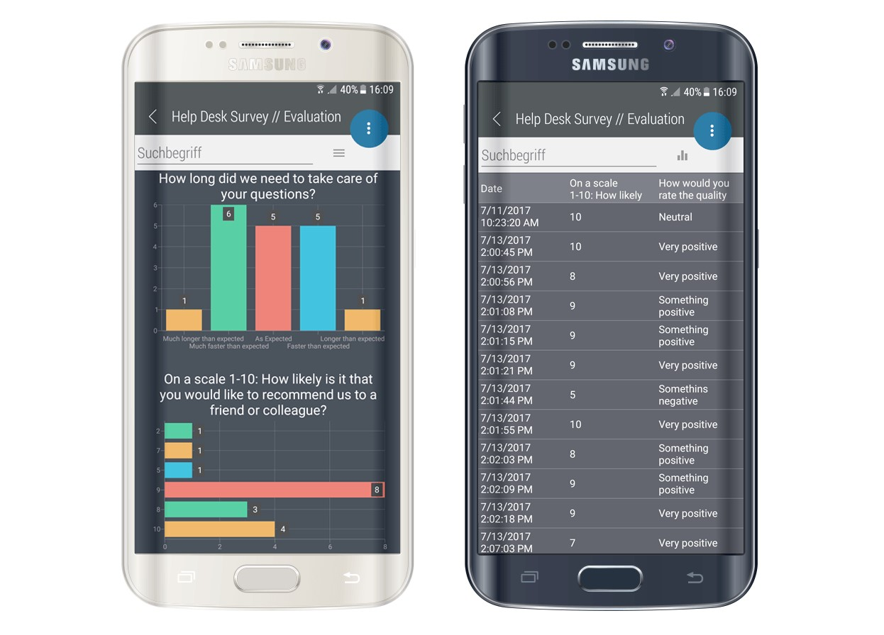 survey evaluation app