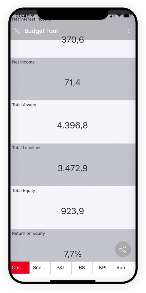 Budget Tool App 2