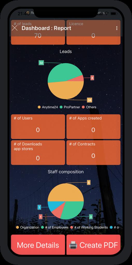 Dashboard Report App 2