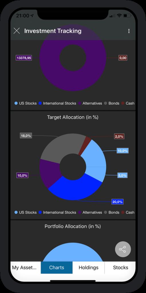 Investitionsverfolgung App 4