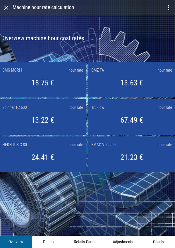 Machine hour rate calculation app as  manufacturing solutions